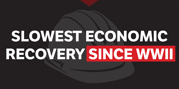 Slowest Economic Recovery Since WWII